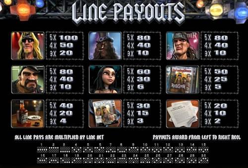 tn_rockstar-slots-paytable