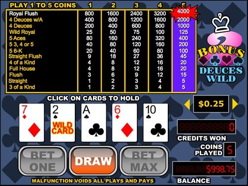 Video Poker – Bonus Deuces Wild