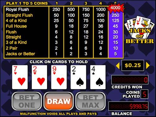 Video Poker – Jacks or Better (1 Hand)