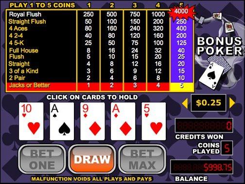 Video Poker – Bonus Poker
